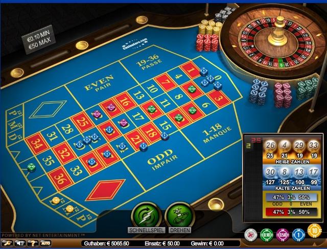 online casino schnelle auszahlung