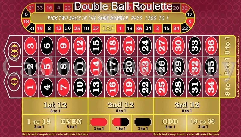 Double Ball Roulette Vorschau